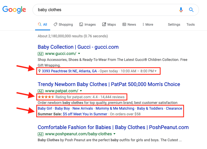 PPC results for baby clothes